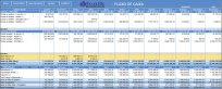Planejamento Financeiro - Fluxo de Caixa